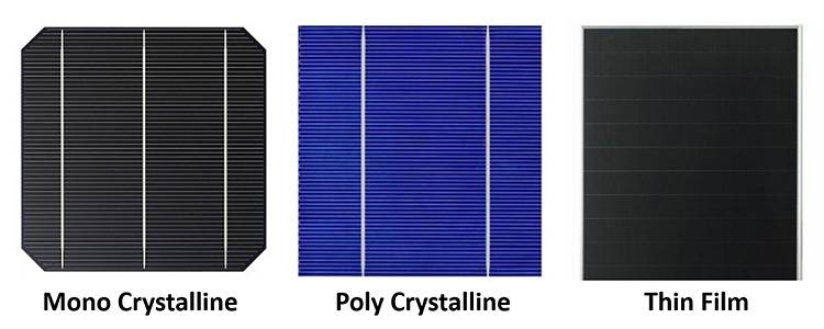 Accepted Solar Panels: Monocrystalline, Polycrystalline & Thin FIlm