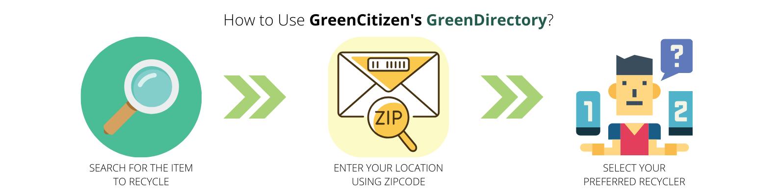 green directory