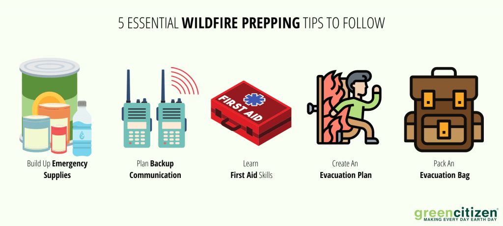Fireproof Your House from Wildfires