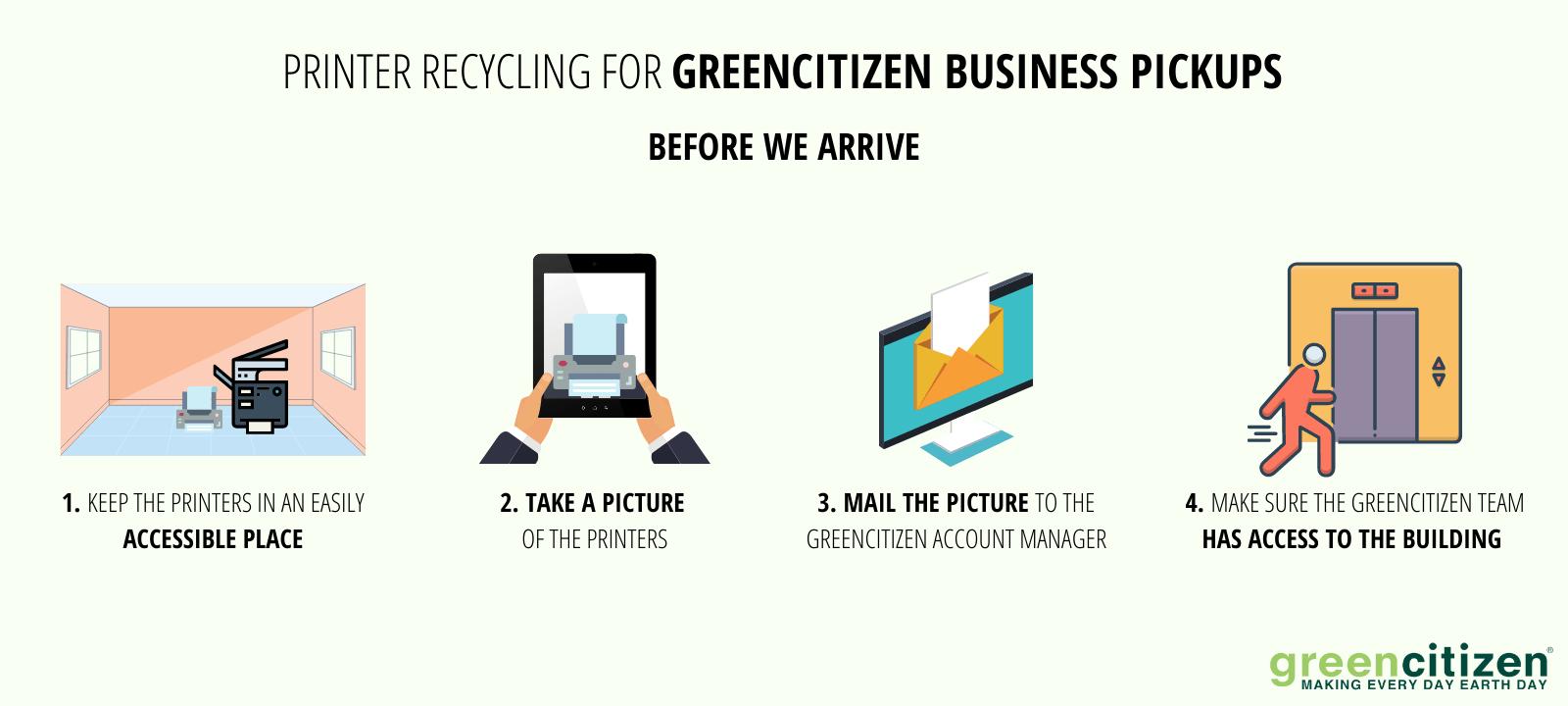 printer recyclcing