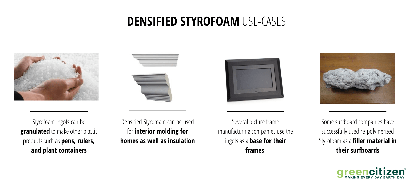 Styrofoam recycling