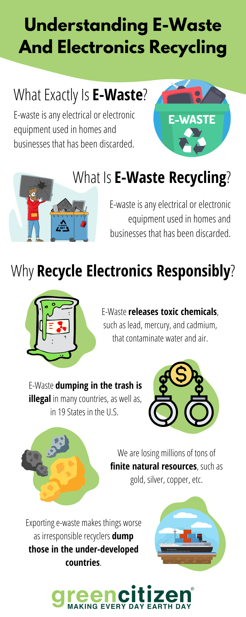 Understanding E-Waste And Electronics Recycling